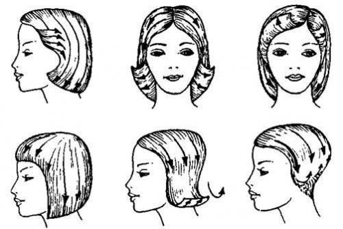 Как сделать укладку на. Укладка коротких волос
