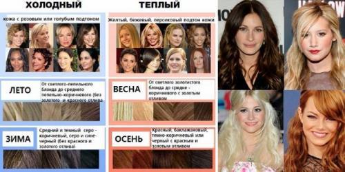 Сочетания цветов для волос. Как подобрать цвет волос к лицу и глазам бесплатно