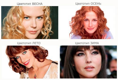 Как подобрать цвет волос к лицу. Определяем цветотип внешности