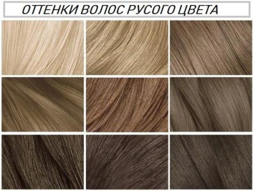 Как перекрасить волосы из темного в русый. Светло-русый цвет волос – особенности