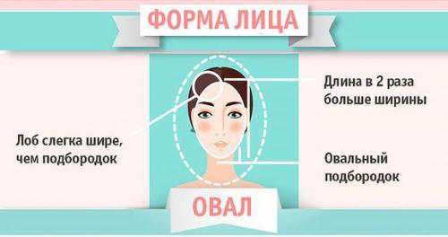Как выбрать правильно прическу. Как выбрать стрижку и прическу по форме лица. Полное пошаговое руководство