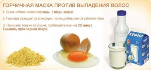 Маска для волос с яйцом кефиром и какао. Рецепты для приготовления в домашних условиях