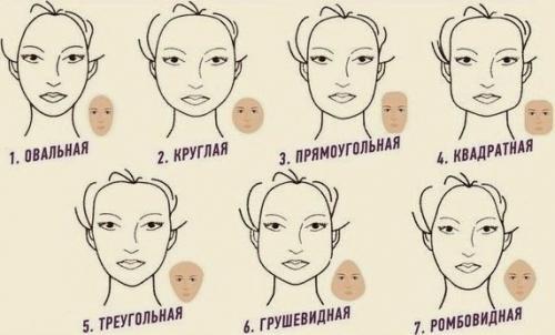 Подобрать стрижку по форме лица онлайн. С помощью определения типа лица