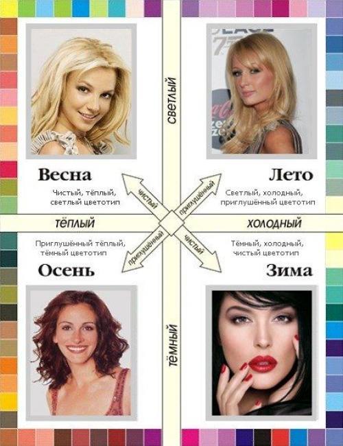 Цвет волос янтарь. Выбор янтарного зависимо от собственного времени года