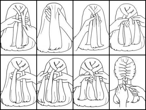 Французские косы. Плетение французской косы — пошаговая инструкция, видео