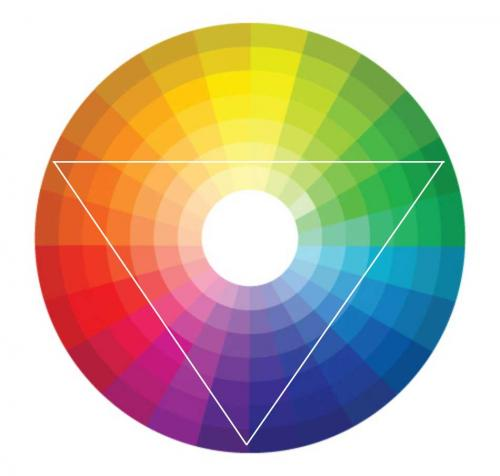 Тени к зеленым глазам. Цветовой круг