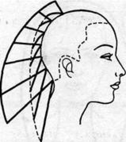 Массивная форма стрижки. Основные формы стрижек