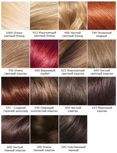 Мусс краска для волос лореаль. Краска для волос L'Oreal Sublime Mousse