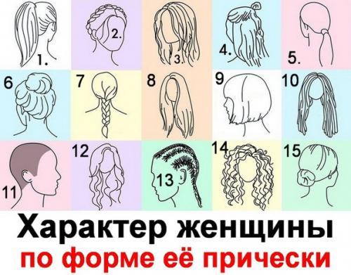 Характер и прическа ЖЕНЩИНЫ. Характер женщины по форме её причёски.