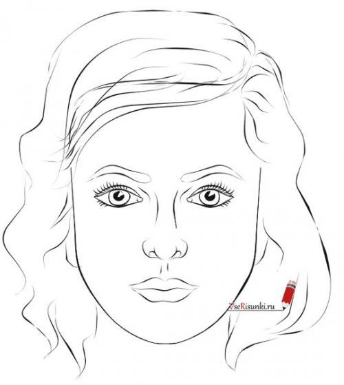 К нарисовать портрет поэтапно