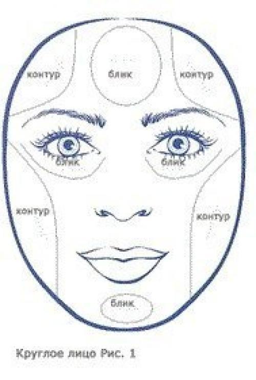 Как сделать вытянутое лицо круглым