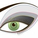 Цветовые вариации, как можно делать макияж Смоки айс: