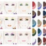 Как правильно подобрать цвет теней: новые, необычные сочетания.