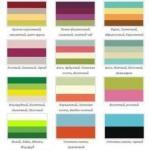 Законы цветовых сочетаний в одежде: на заметку модницам!