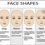 Как выбрать форму для разных типов лица?