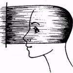Женская стрижка каскад на длинные волосы.